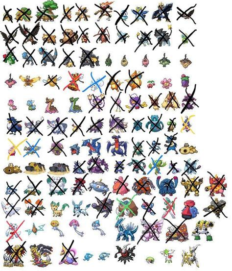 Pokemon gen 4 — these are the pokémon from generation iv